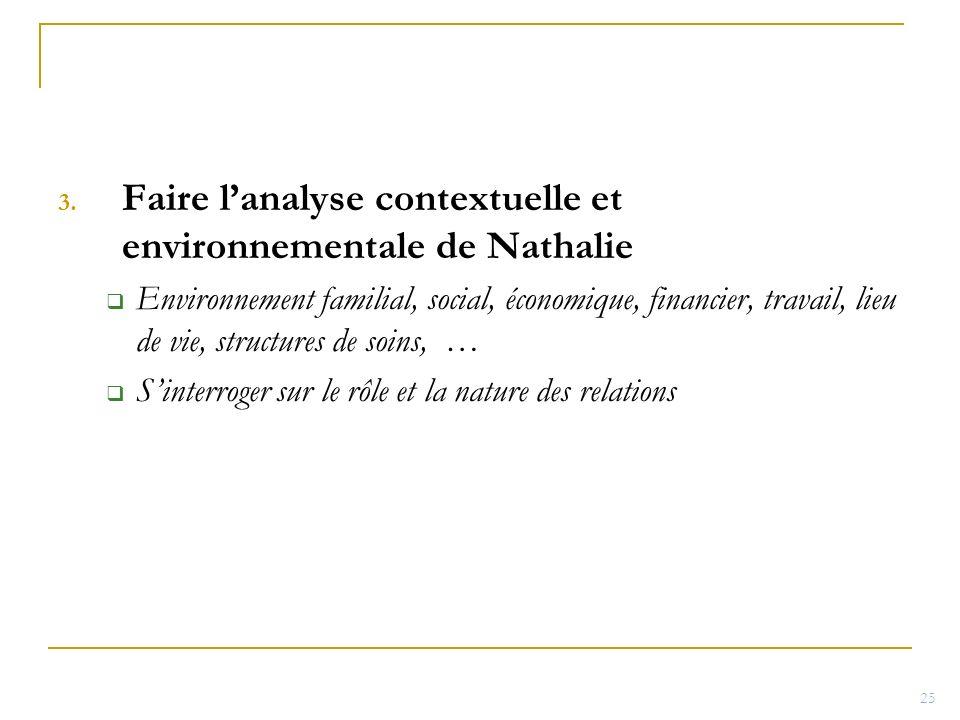 3. Faire lanalyse contextuelle et environnementale de Nathalie Environnement familial, social, économique, financier, travail, lieu de vie, structures