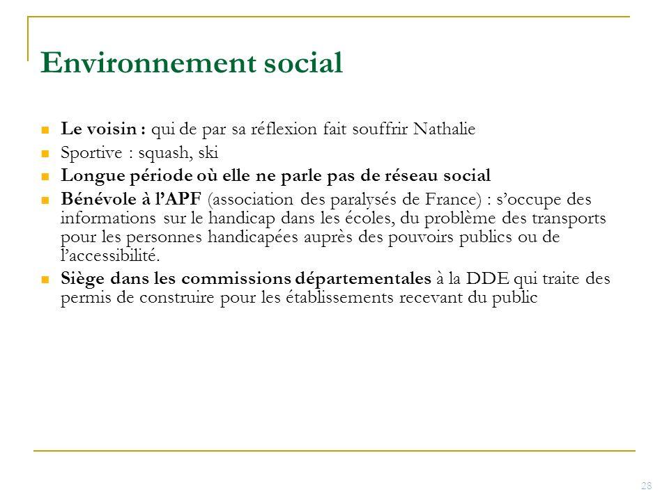 Environnement social Le voisin : qui de par sa réflexion fait souffrir Nathalie Sportive : squash, ski Longue période où elle ne parle pas de réseau s
