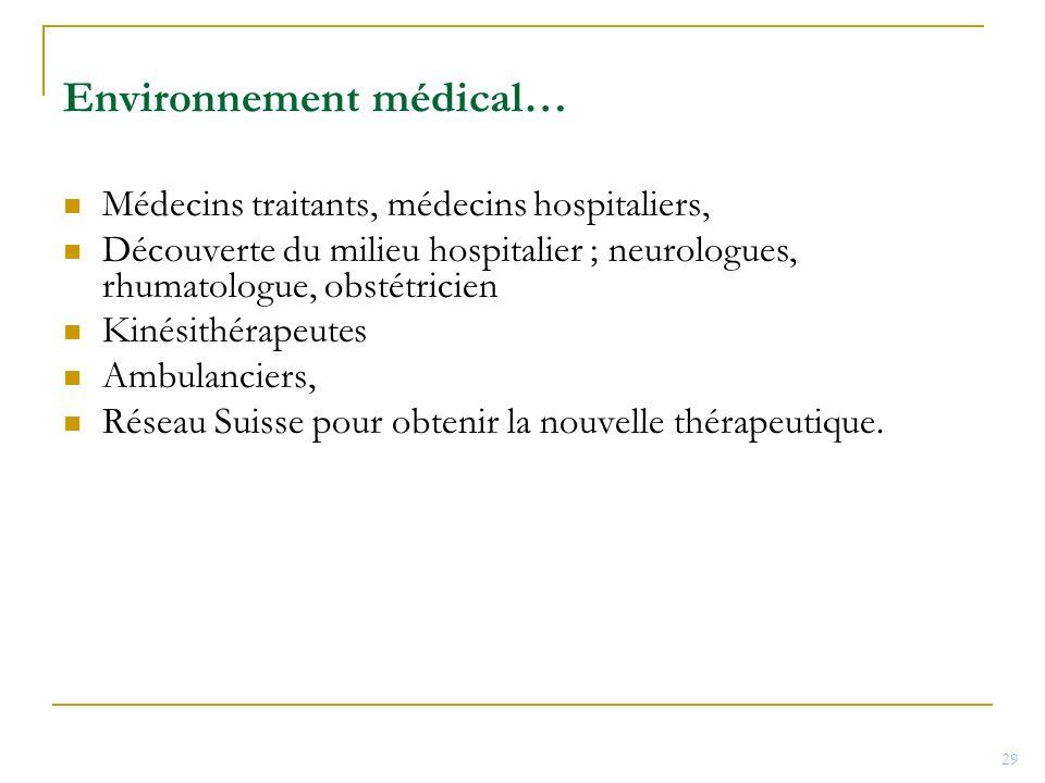Environnement médical… Médecins traitants, médecins hospitaliers, Découverte du milieu hospitalier ; neurologues, rhumatologue, obstétricien Kinésithé