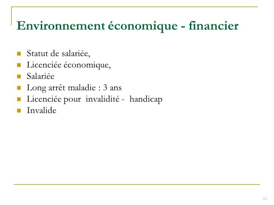 Environnement économique - financier Statut de salariée, Licenciée économique, Salariée Long arrêt maladie : 3 ans Licenciée pour invalidité - handica
