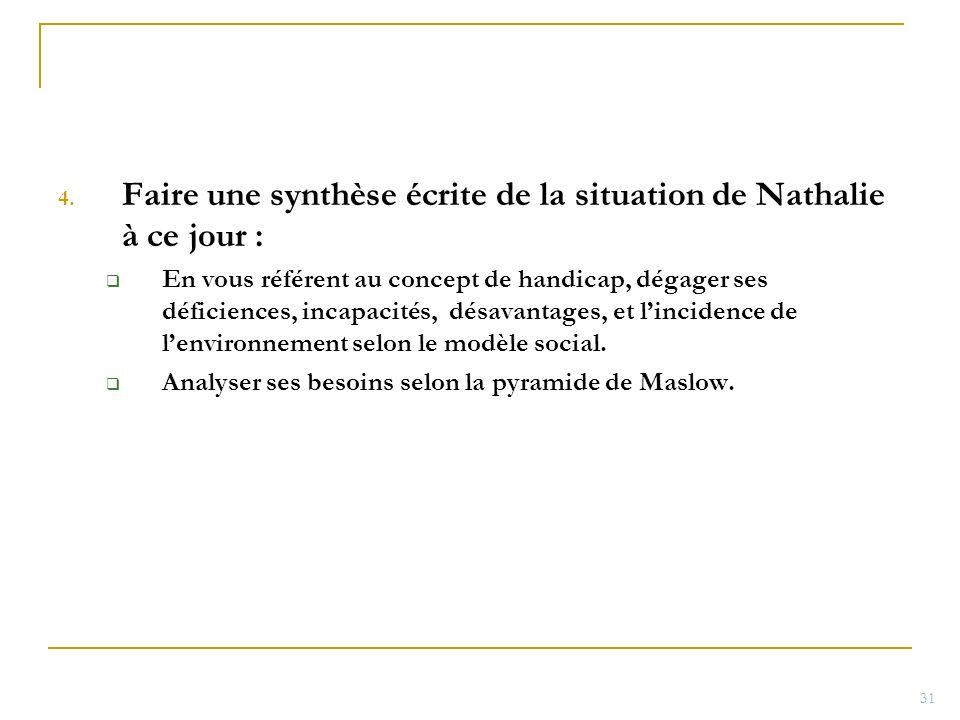 4. Faire une synthèse écrite de la situation de Nathalie à ce jour : En vous référent au concept de handicap, dégager ses déficiences, incapacités, dé