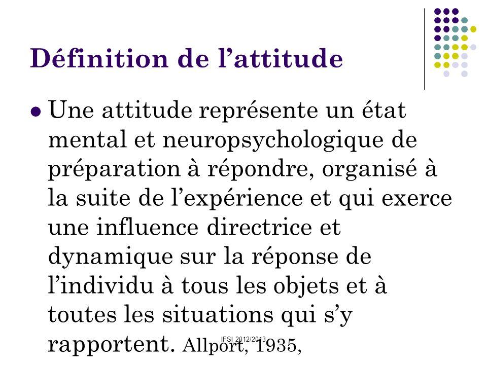 IFSI 2012/2013 Définition de lattitude Une attitude représente un état mental et neuropsychologique de préparation à répondre, organisé à la suite de