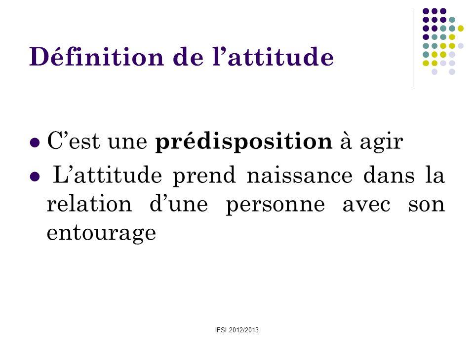IFSI 2012/2013 Définition de lattitude Cest une prédisposition à agir Lattitude prend naissance dans la relation dune personne avec son entourage