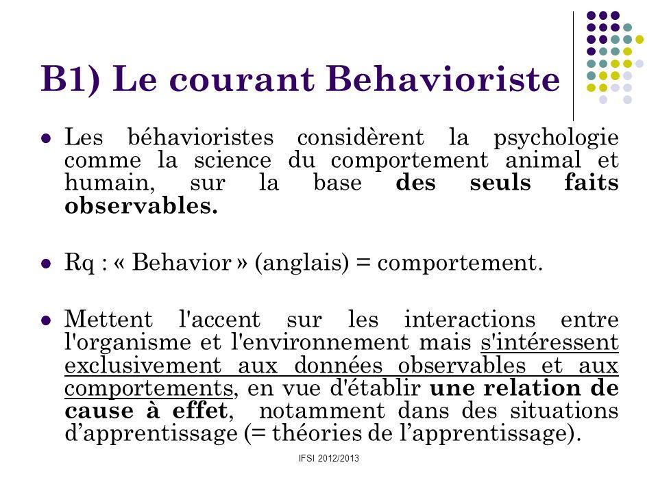 IFSI 2012/2013 B1) Le courant Behavioriste Les béhavioristes considèrent la psychologie comme la science du comportement animal et humain, sur la base