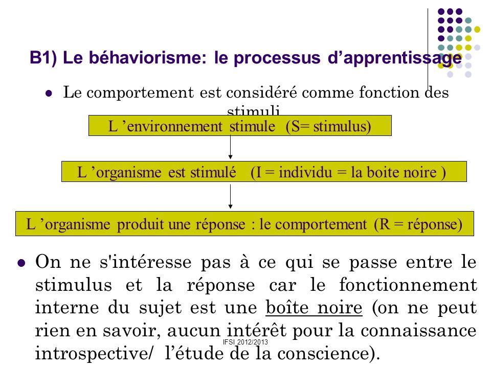 IFSI 2012/2013 Le comportement est considéré comme fonction des stimuli. On ne s'intéresse pas à ce qui se passe entre le stimulus et la réponse car l