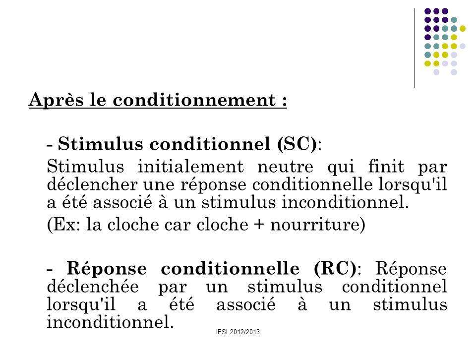 IFSI 2012/2013 Après le conditionnement : - Stimulus conditionnel (SC) : Stimulus initialement neutre qui finit par déclencher une réponse conditionne