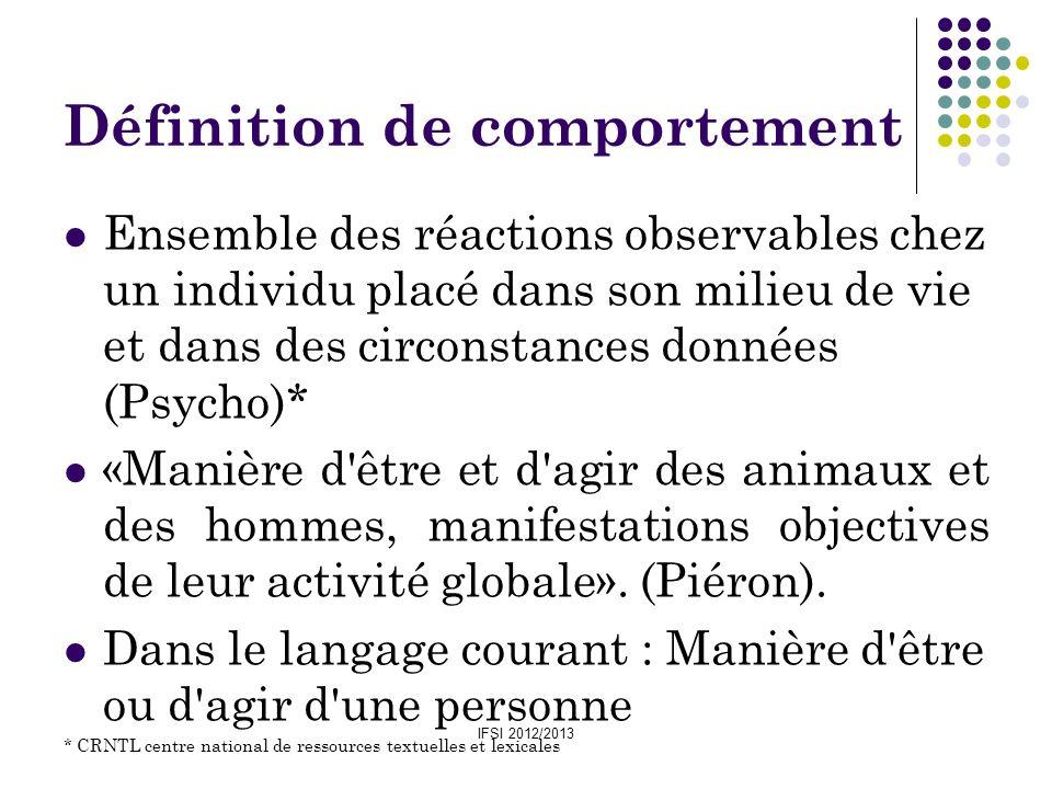 IFSI 2012/2013 Définition de comportement Ensemble des réactions observables chez un individu placé dans son milieu de vie et dans des circonstances d