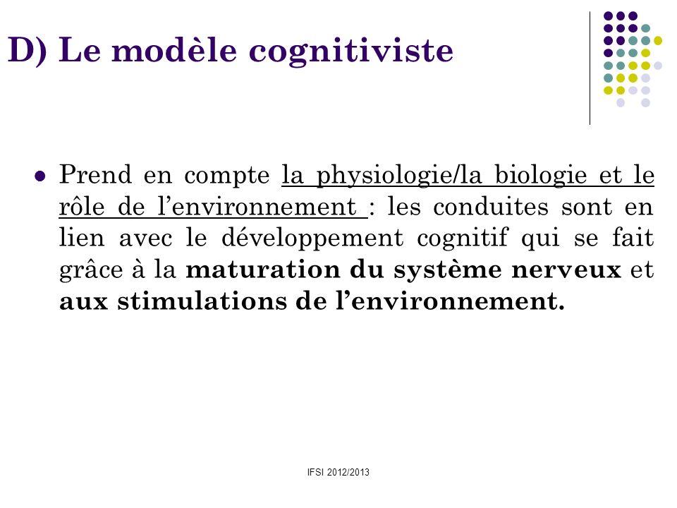 IFSI 2012/2013 D) Le modèle cognitiviste Prend en compte la physiologie/la biologie et le rôle de lenvironnement : les conduites sont en lien avec le