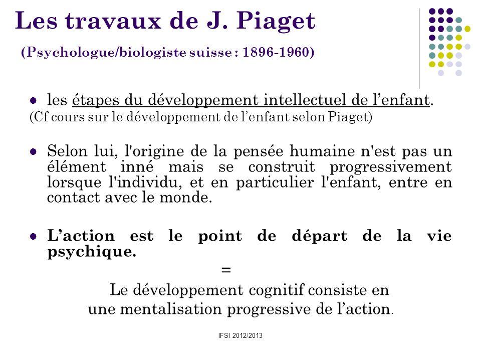 IFSI 2012/2013 Les travaux de J. Piaget (Psychologue/biologiste suisse : 1896-1960) les étapes du développement intellectuel de lenfant. (Cf cours sur