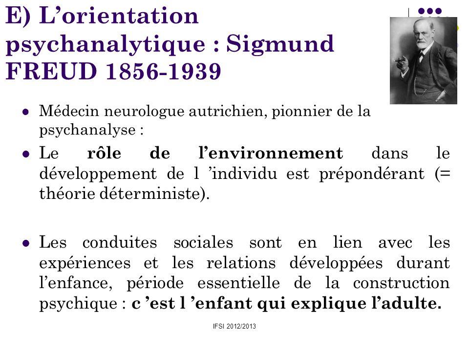 IFSI 2012/2013 E) Lorientation psychanalytique : Sigmund FREUD 1856-1939 Médecin neurologue autrichien, pionnier de la psychanalyse : Le rôle de lenvi