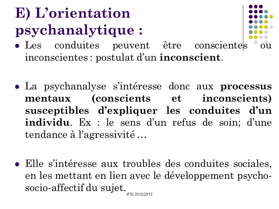 IFSI 2012/2013 E) Lorientation psychanalytique : Les conduites peuvent être conscientes ou inconscientes : postulat dun inconscient. La psychanalyse s
