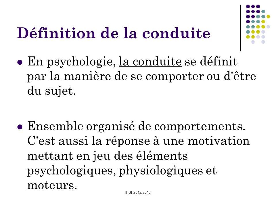 IFSI 2012/2013 E) Lorientation psychanalytique : Les conduites peuvent être conscientes ou inconscientes : postulat dun inconscient.