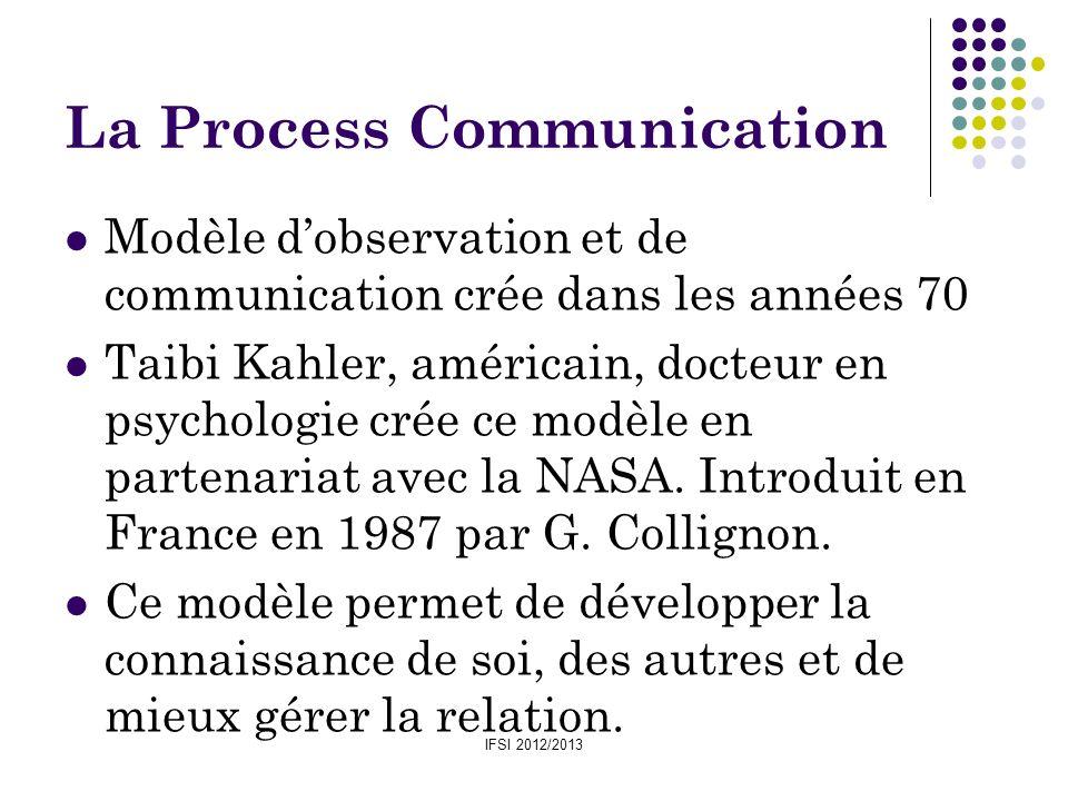 IFSI 2012/2013 La Process Communication Modèle dobservation et de communication crée dans les années 70 Taibi Kahler, américain, docteur en psychologi