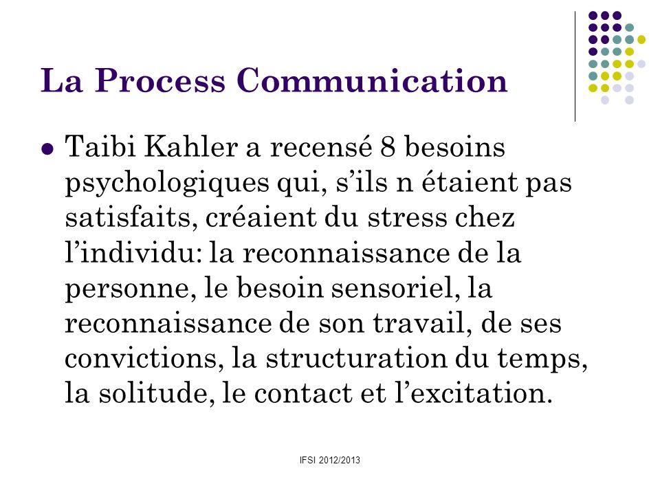 IFSI 2012/2013 La Process Communication Taibi Kahler a recensé 8 besoins psychologiques qui, sils n étaient pas satisfaits, créaient du stress chez li