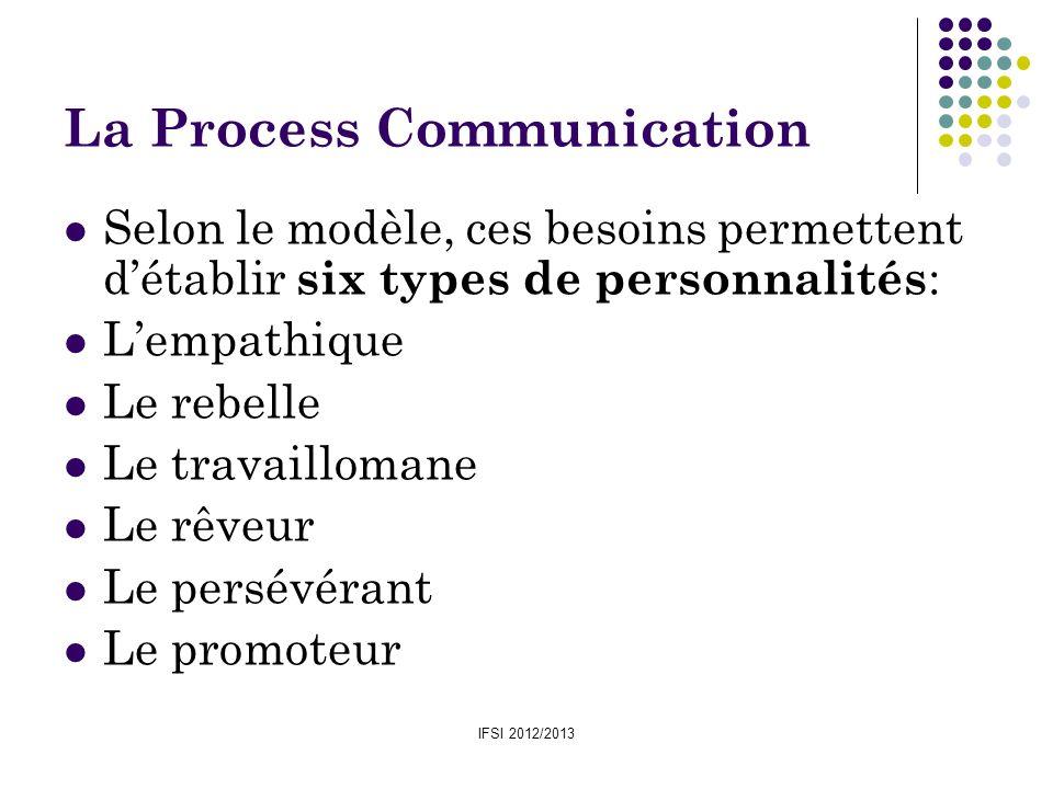 IFSI 2012/2013 La Process Communication Selon le modèle, ces besoins permettent détablir six types de personnalités : Lempathique Le rebelle Le travai