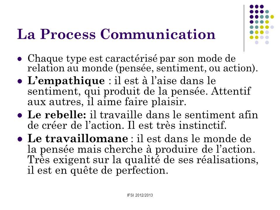 IFSI 2012/2013 La Process Communication Chaque type est caractérisé par son mode de relation au monde (pensée, sentiment, ou action). Lempathique : il