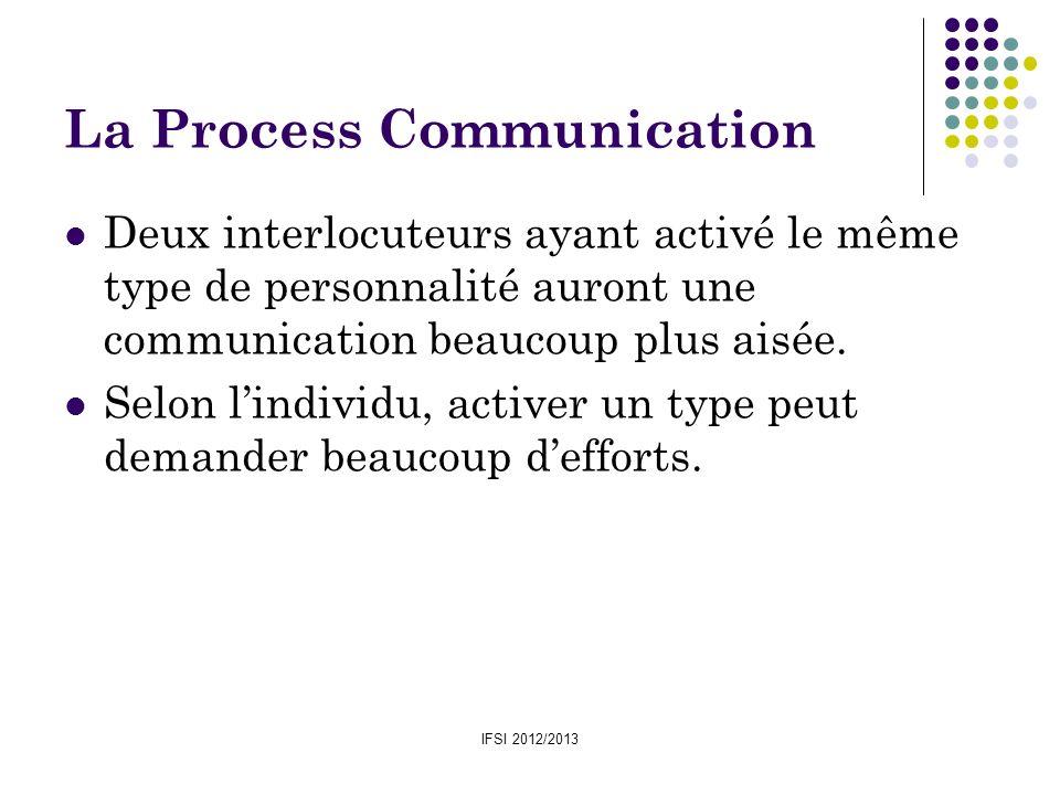 IFSI 2012/2013 La Process Communication Deux interlocuteurs ayant activé le même type de personnalité auront une communication beaucoup plus aisée. Se