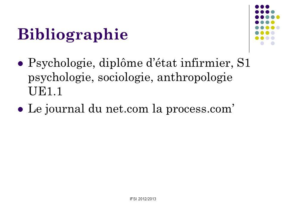 IFSI 2012/2013 Bibliographie Psychologie, diplôme détat infirmier, S1 psychologie, sociologie, anthropologie UE1.1 Le journal du net.com la process.co