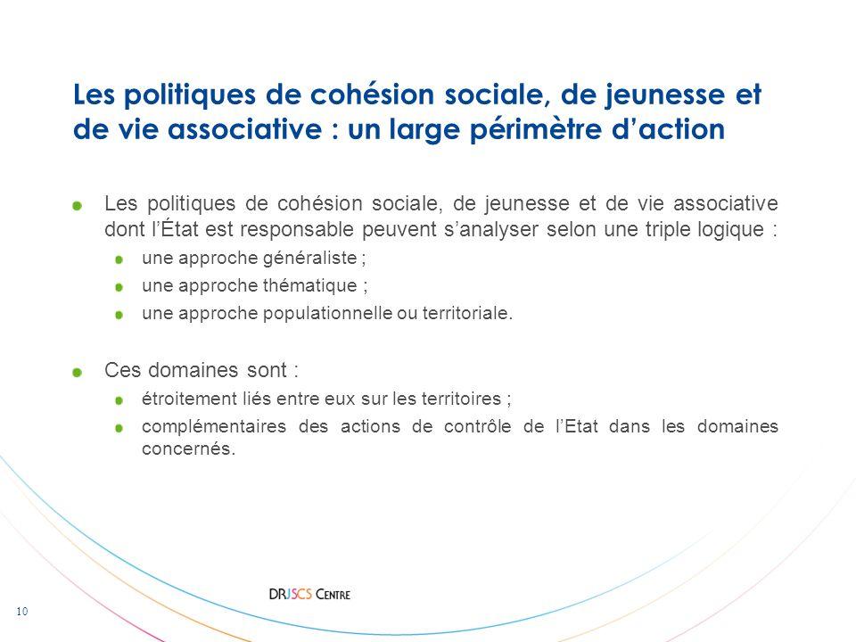 10 Les politiques de cohésion sociale, de jeunesse et de vie associative : un large périmètre daction Les politiques de cohésion sociale, de jeunesse