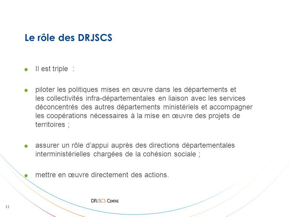 11 Le rôle des DRJSCS Il est triple : piloter les politiques mises en œuvre dans les départements et les collectivités infra-départementales en liaiso