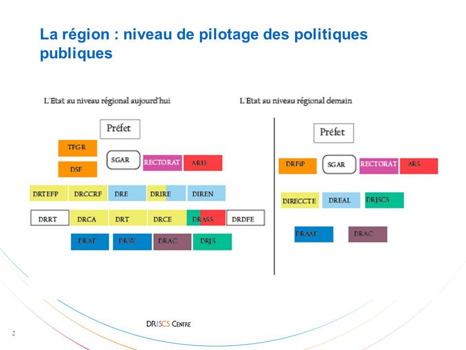 2 La région : niveau de pilotage des politiques publiques