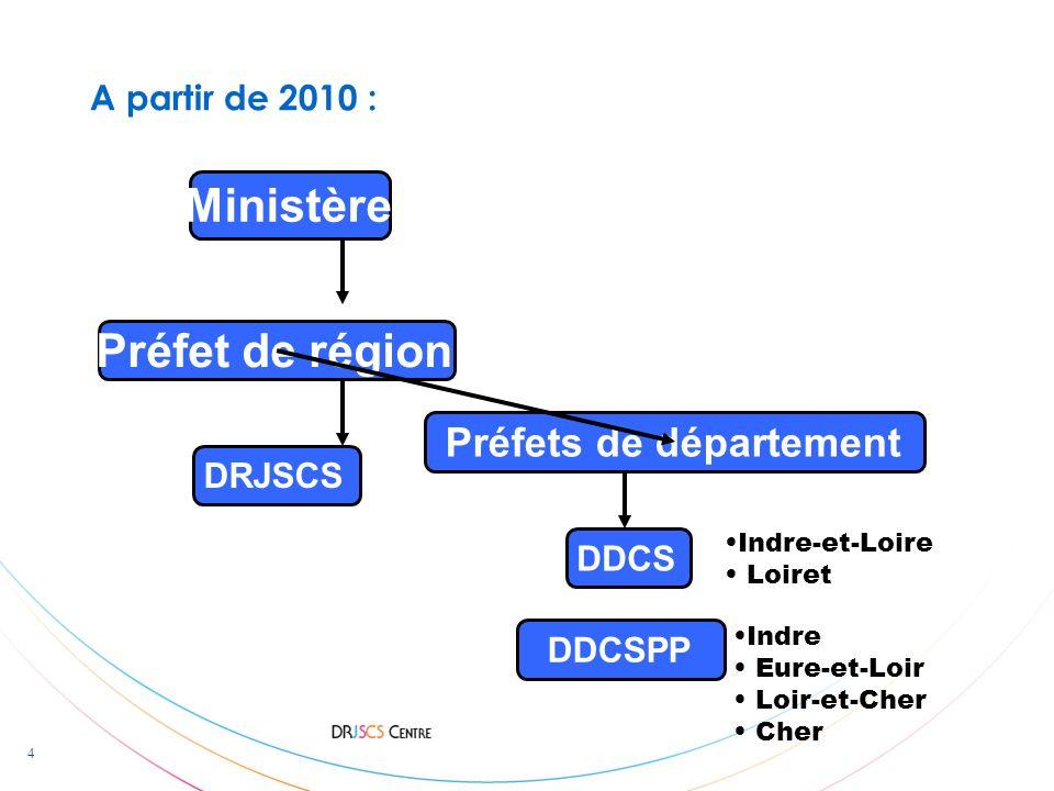 4 A partir de 2010 : Préfet de région DRJSCS Préfets de département DDCS DDCSPP Indre-et-Loire Loiret Indre Eure-et-Loir Loir-et-Cher Cher Ministère