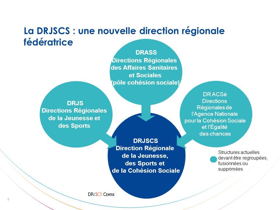 7 La DRJSCS : une nouvelle direction régionale fédératrice Structures actuelles devant être regroupées, fusionnées ou supprimées DRASS Directions Régi