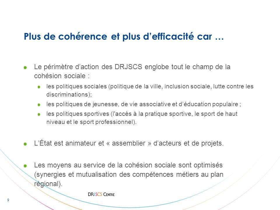 9 Plus de cohérence et plus defficacité car … Le périmètre daction des DRJSCS englobe tout le champ de la cohésion sociale : les politiques sociales (