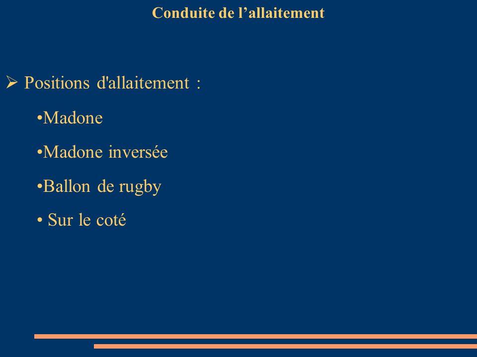 Conduite de lallaitement Madone Madone inversée Ballon de rugby Sur le coté Positions d'allaitement :