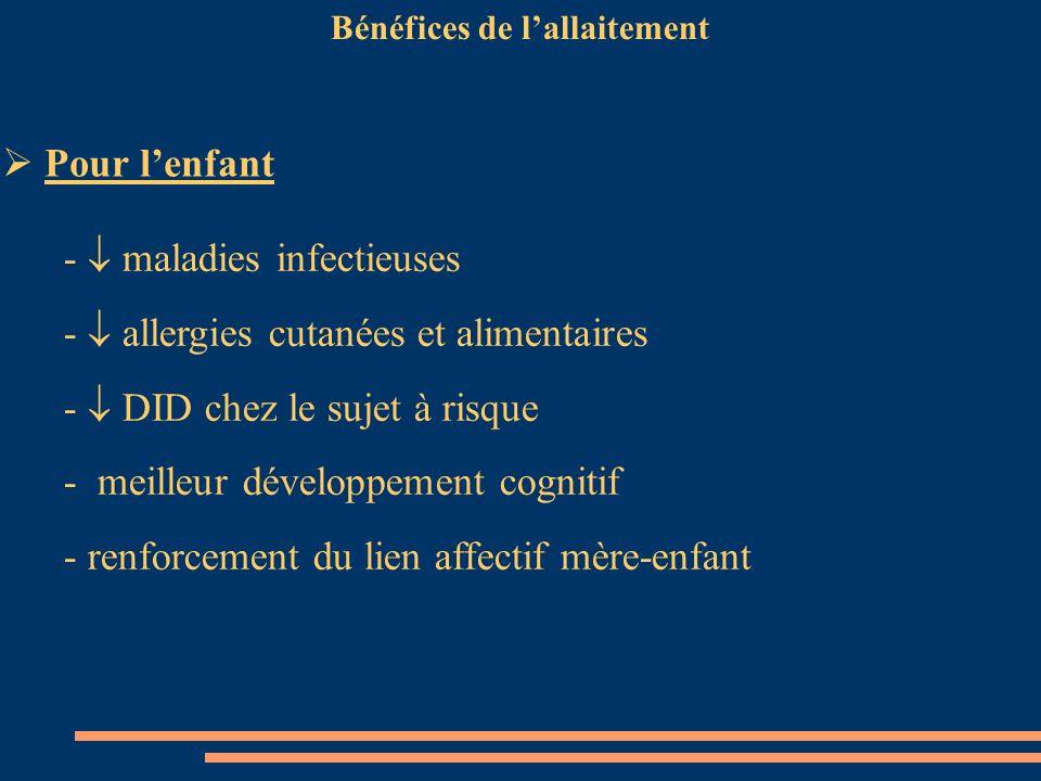 Bénéfices de lallaitement - maladies infectieuses - allergies cutanées et alimentaires - DID chez le sujet à risque - meilleur développement cognitif