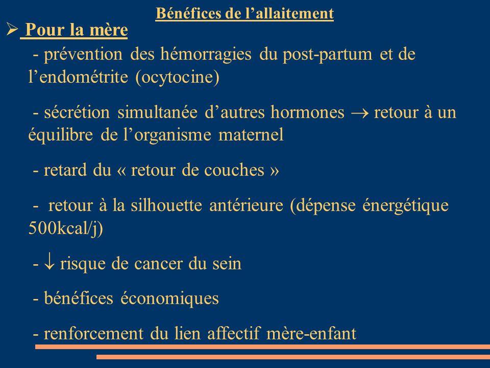 Bénéfices de lallaitement - prévention des hémorragies du post-partum et de lendométrite (ocytocine) - sécrétion simultanée dautres hormones retour à