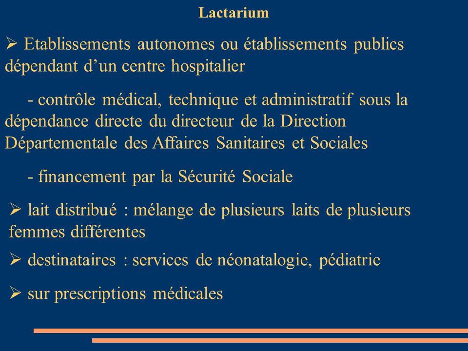 Lactarium Etablissements autonomes ou établissements publics dépendant dun centre hospitalier - contrôle médical, technique et administratif sous la d