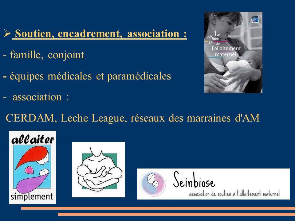Soutien, encadrement, association : - famille, conjoint - équipes médicales et paramédicales - association : CERDAM, Leche League, réseaux des marrain