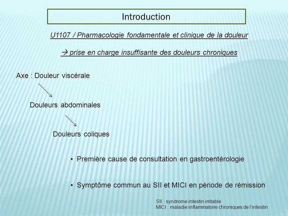 U1107 / Pharmacologie fondamentale et clinique de la douleur prise en charge insuffisante des douleurs chroniques Introduction Axe : Douleur viscérale