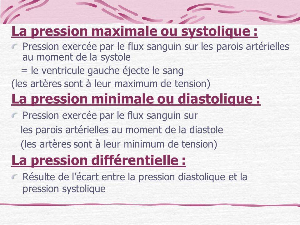 La pression maximale ou systolique : Pression exercée par le flux sanguin sur les parois artérielles au moment de la systole = le ventricule gauche éj