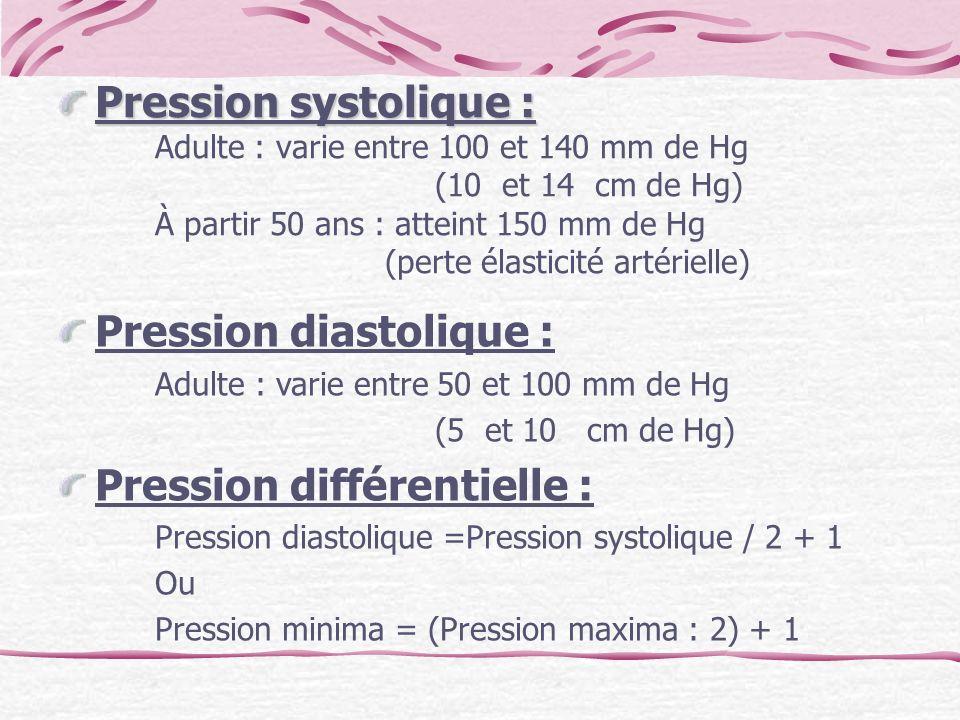 Pression systolique : Adulte : varie entre 100 et 140 mm de Hg (10 et 14 cm de Hg) À partir 50 ans : atteint 150 mm de Hg (perte élasticité artérielle