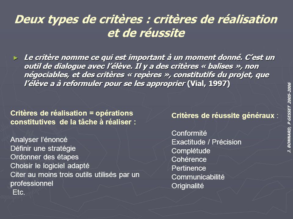 J. BONNARD, P GESSET 2005-2006 Deux types de critères : critères de réalisation et de réussite Le critère nomme ce qui est important à un moment donné