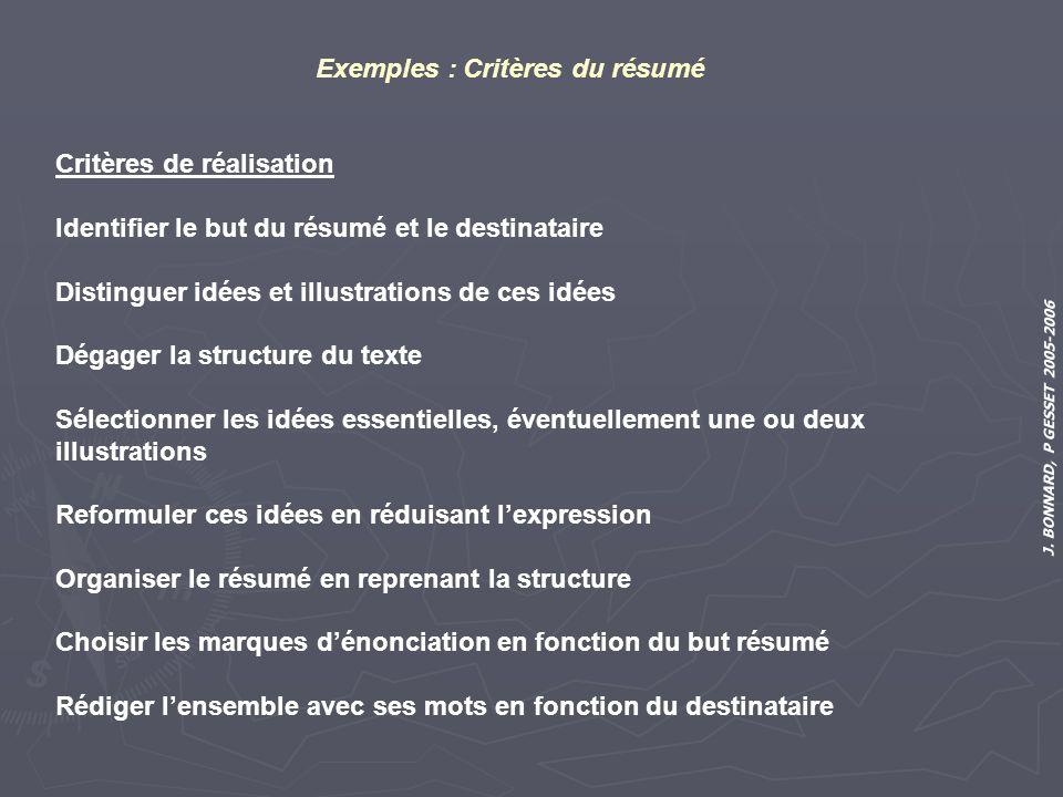 J. BONNARD, P GESSET 2005-2006 Exemples : Critères du résumé Critères de réalisation Identifier le but du résumé et le destinataire Distinguer idées e