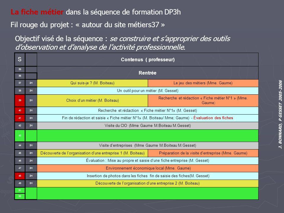 J. BONNARD, P GESSET 2005-2006 S Contenus ( professeur) 35 Rentrée 36 372H Qui suis-je ? (M. Boiteau)Le jeu des métiers (Mme. Gaume) 382H Un outil pou