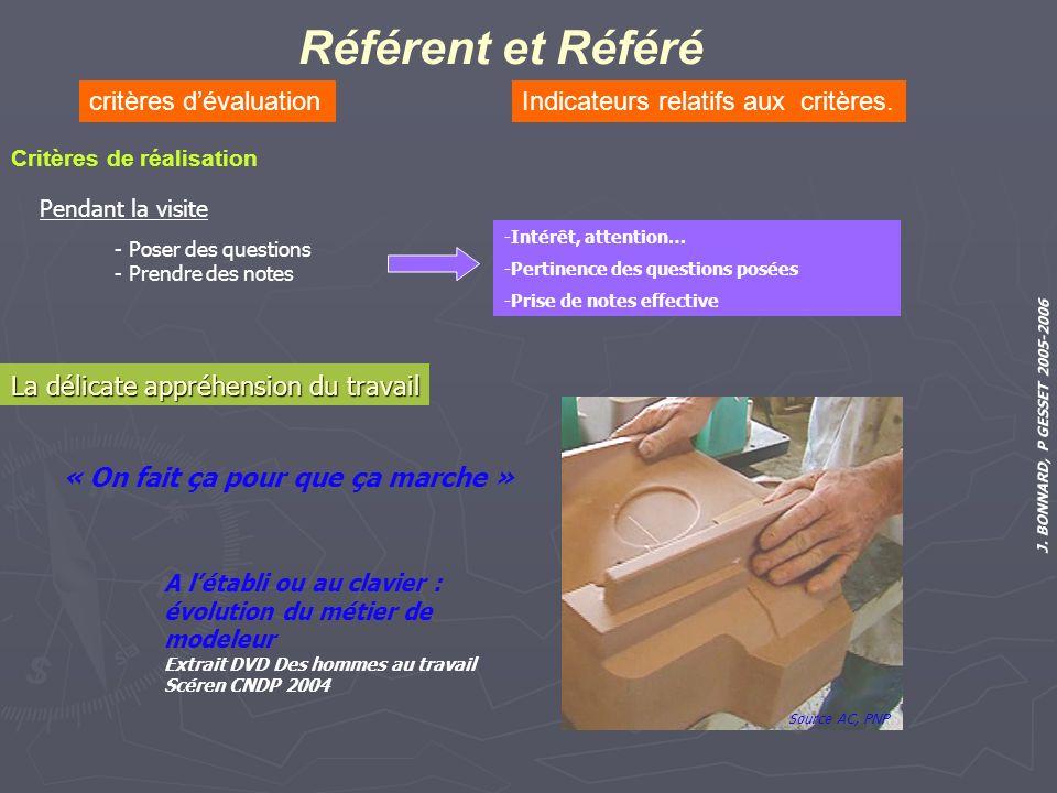 J. BONNARD, P GESSET 2005-2006 Référent et Référé « On fait ça pour que ça marche » - Poser des questions - Prendre des notes -Intérêt, attention… -Pe