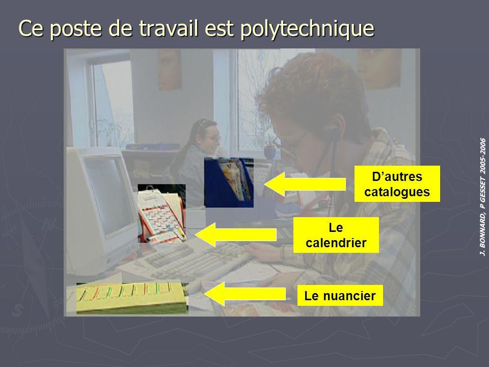 J. BONNARD, P GESSET 2005-2006 Ce poste de travail est polytechnique Le nuancier Le calendrier Dautres catalogues