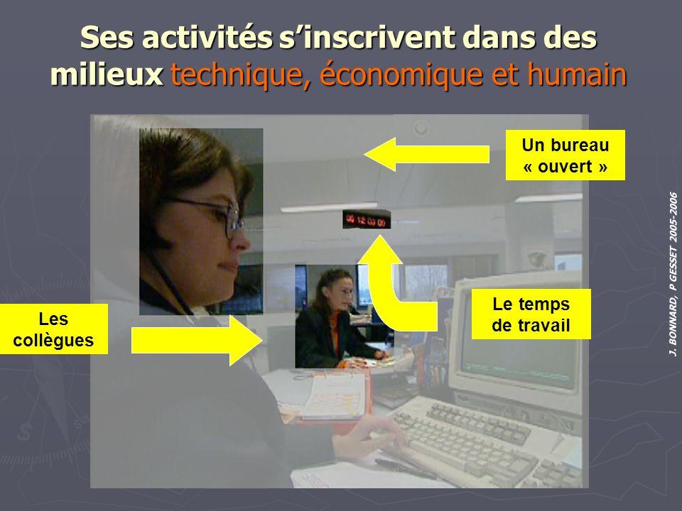 J. BONNARD, P GESSET 2005-2006 Ses activités sinscrivent dans des milieux technique, économique et humain Le temps de travail Les collègues Un bureau