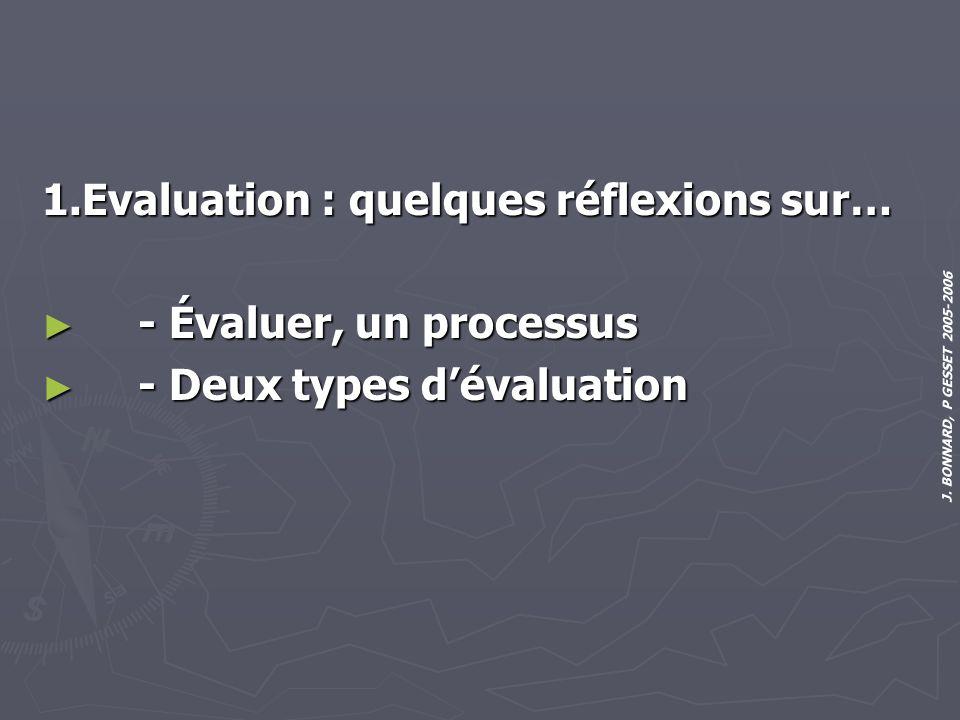 J. BONNARD, P GESSET 2005-2006 1.Evaluation : quelques réflexions sur… - Évaluer, un processus - Évaluer, un processus - Deux types dévaluation - Deux