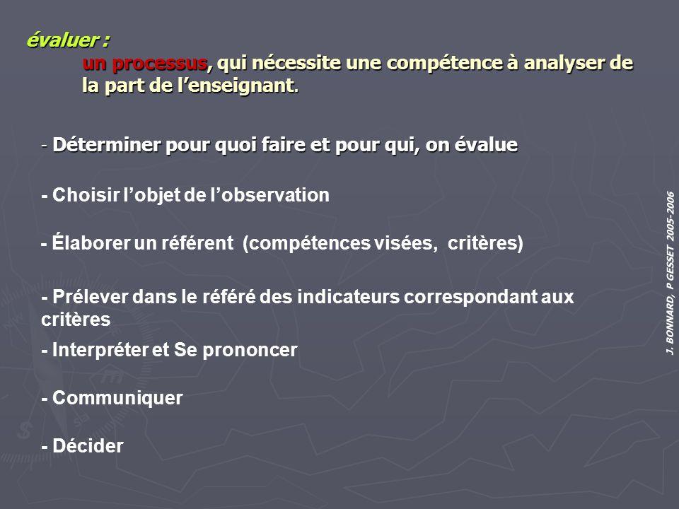 J. BONNARD, P GESSET 2005-2006 évaluer : un processus, qui nécessite une compétence à analyser de la part de lenseignant. - Déterminer pour quoi faire