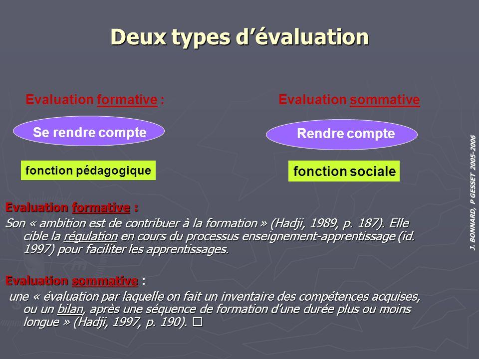 J. BONNARD, P GESSET 2005-2006 Deux types dévaluation Evaluation formative : Son « ambition est de contribuer à la formation » (Hadji, 1989, p. 187).
