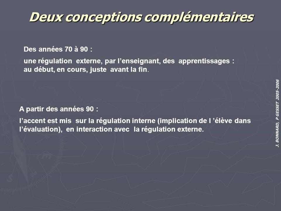 J. BONNARD, P GESSET 2005-2006 Deux conceptions complémentaires A partir des années 90 : laccent est mis sur la régulation interne (implication de l é