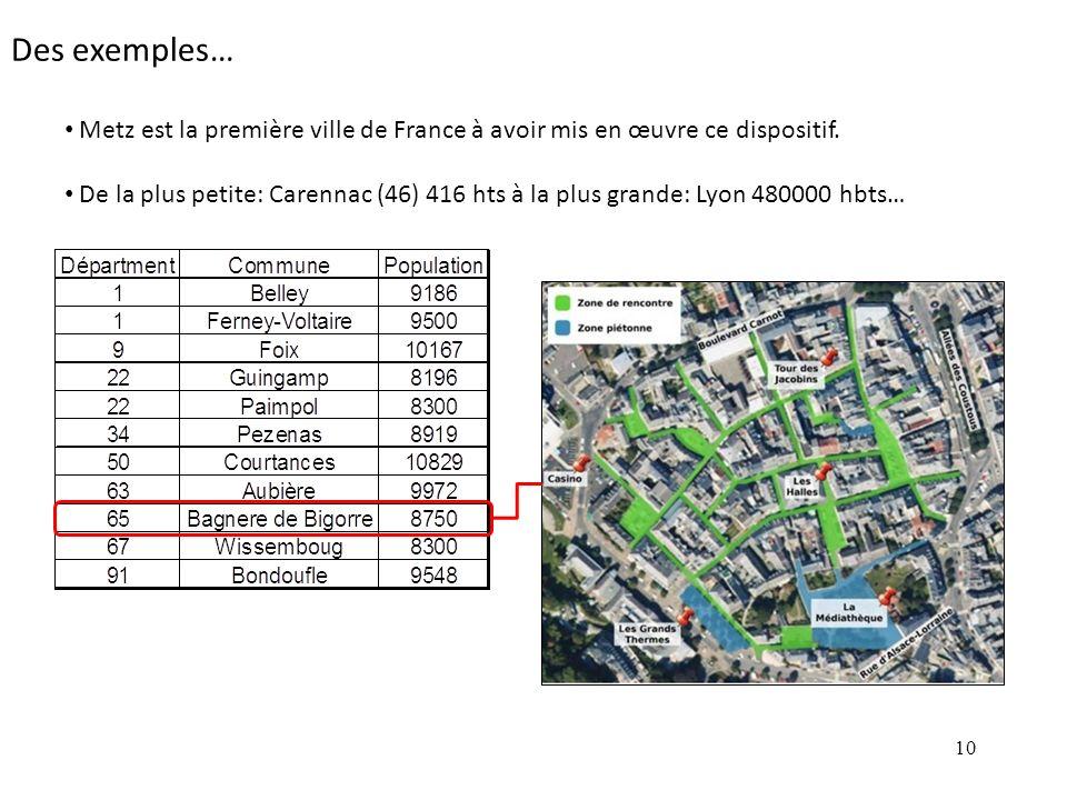 10 Des exemples… Metz est la première ville de France à avoir mis en œuvre ce dispositif. De la plus petite: Carennac (46) 416 hts à la plus grande: L