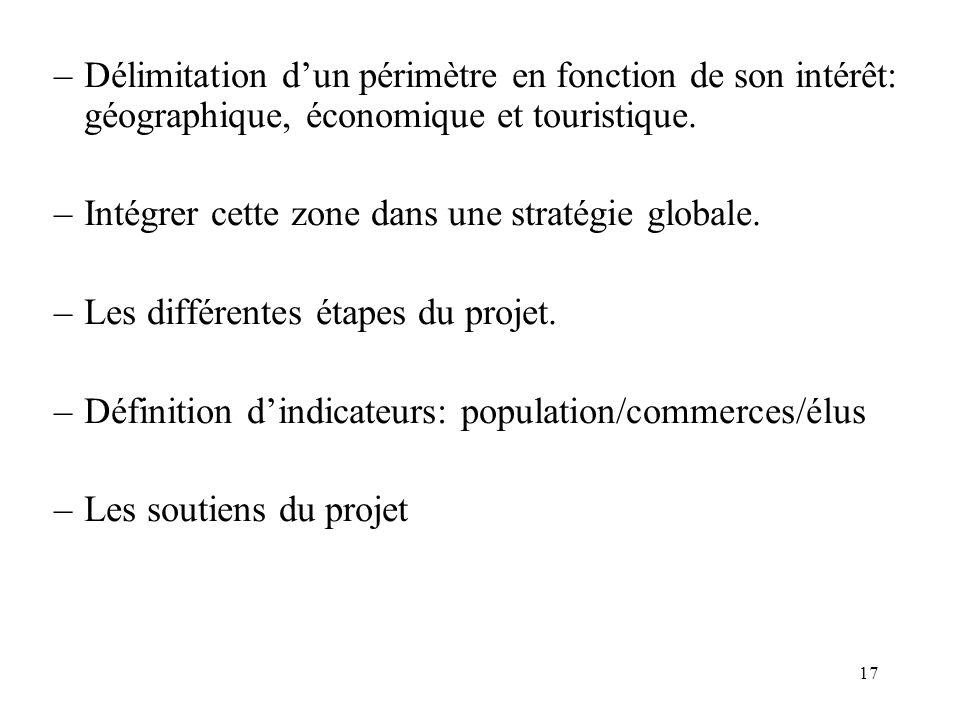 17 –Délimitation dun périmètre en fonction de son intérêt: géographique, économique et touristique. –Intégrer cette zone dans une stratégie globale. –