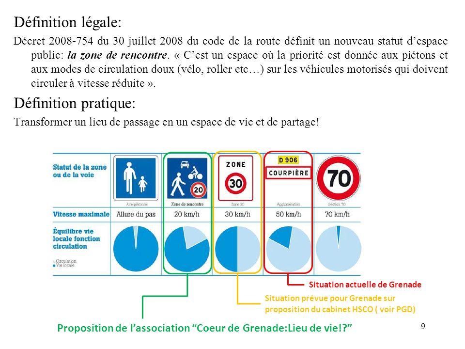 9 Définition légale: Décret 2008-754 du 30 juillet 2008 du code de la route définit un nouveau statut despace public: la zone de rencontre. « Cest un