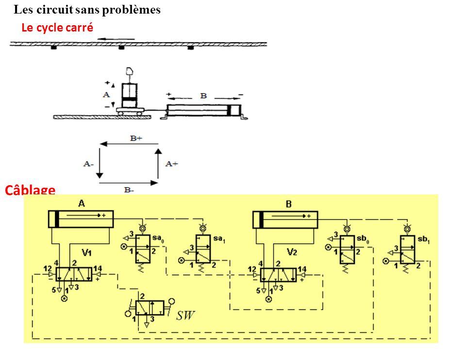 Les circuit sans problèmes Le cycle carré Câblage